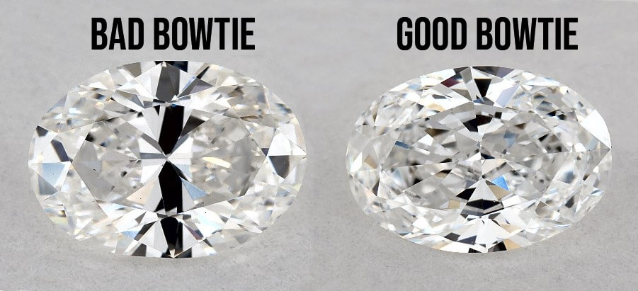 Oval Diamond Buying Guide Money Saving Tips For Buying