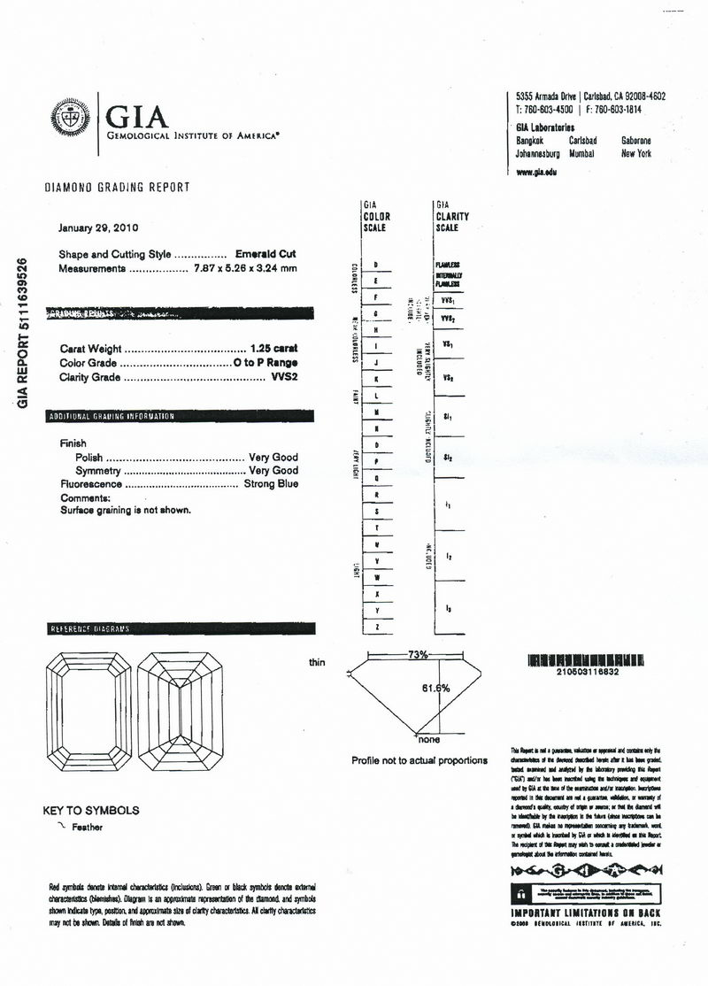 Congenial Image Emerald Cut Diamond Loose Diamonds Diamond Diamond Cut Chart Very Good Diamond Cut Chart wedding diamonds Diamond Cut Chart