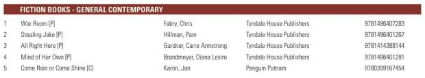 CBA November list