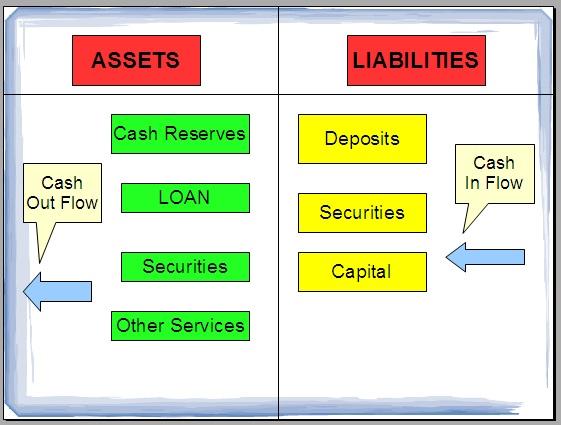 Makalah Manajemen Keuangan Negara Makalah Tugas Pelaporan Keuangan Sektor Publik Contoh Makalah Manajemen Keuangan Pengertian Pengertian Review