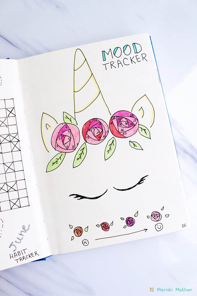 Reach Your Goals Using A Bullet Journal For Weight loss and Health