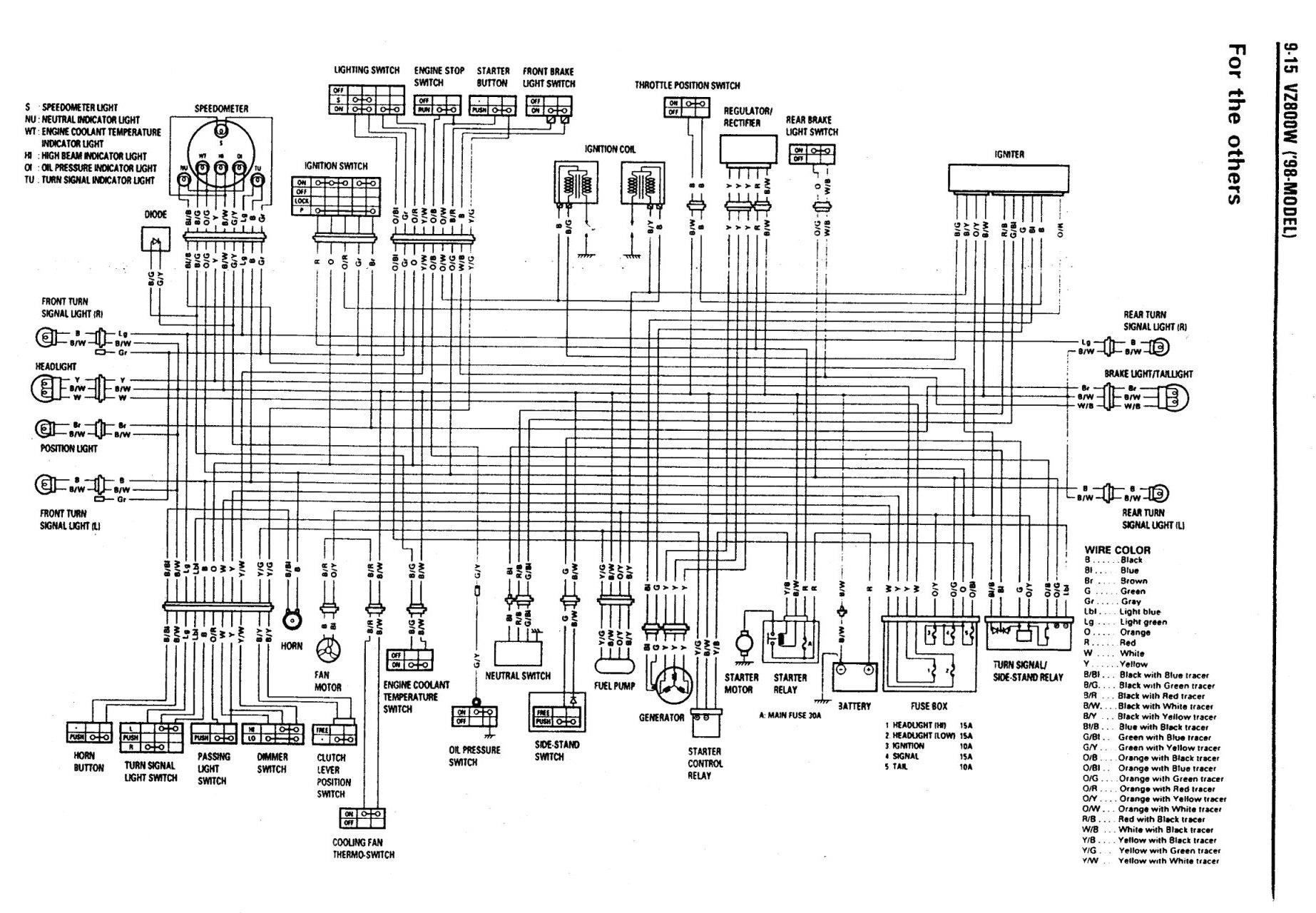 2004 vz800 wiring diagram online wiring diagram Suzuki VX 800 vz800 front light wiring diagram wiring diagram expert 2004 vz800 wiring diagram