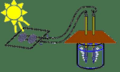 Materi Terbaru Larutan Elektrolit Dan Non Elektrolit Derajat Ionisasi Dan Kekuatan Elektrolit Rumushitungcom Larutan Elektrolit Dan Non Elektrolit