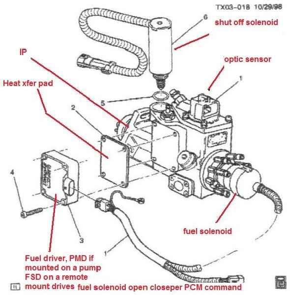 6 5 diesel engine wiring diagram