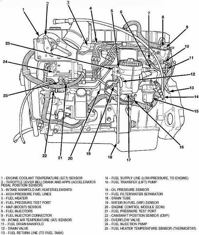 dodge 2500 engine diagram