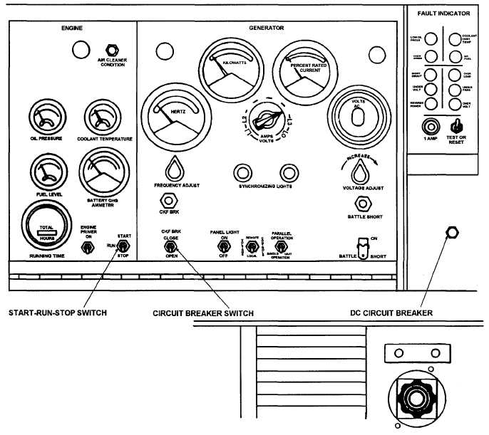 figure 224 pushbutton circuit breaker