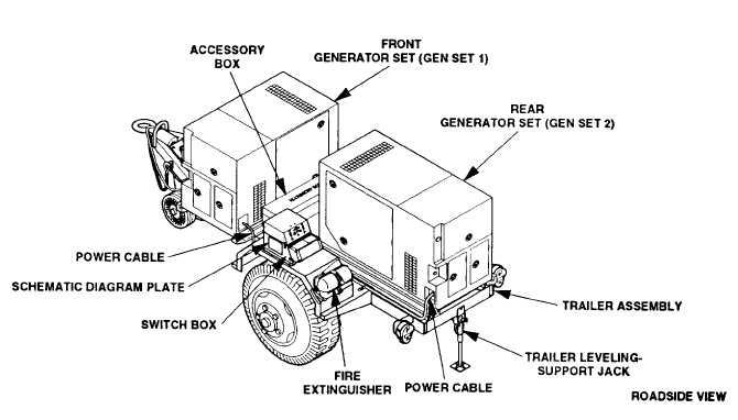 2012 navistar engine diagram
