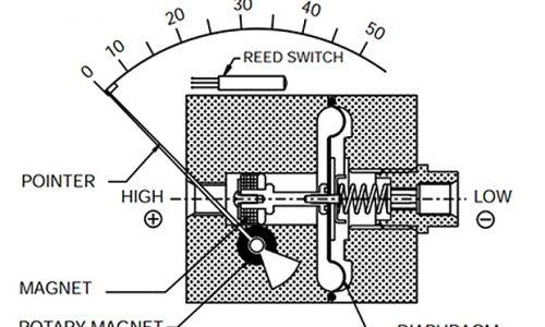 backflow testing diagram