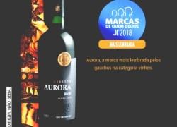 """Aurora é a marca de vinhos mais lembrada pelo público gaúcho, diz pesquisa """"Marcas de Quem Decide"""""""