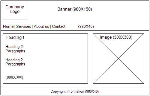 Storyboarding Digest Web Design Free Website Design Lessons