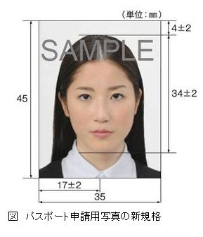 外務省パスポート用写真の規格