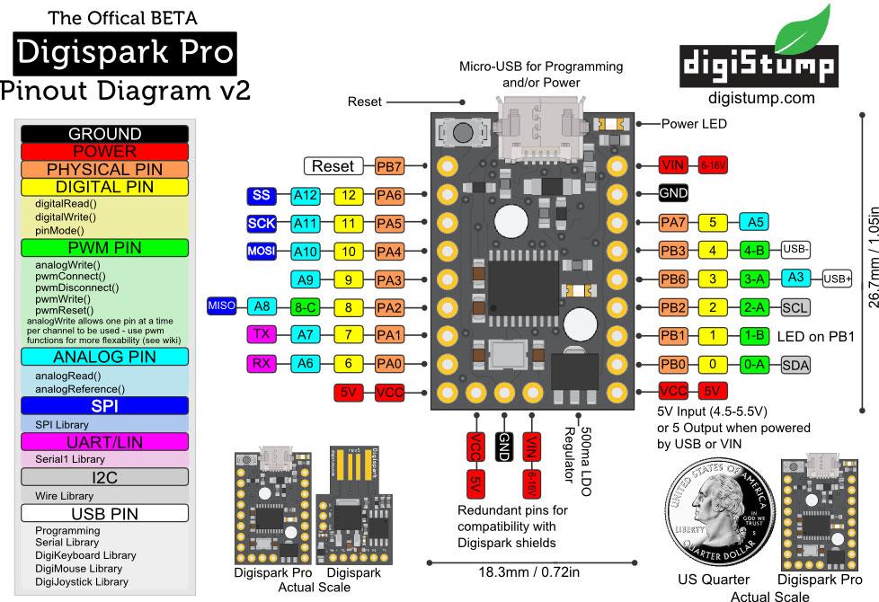 Digispark Pro - tiny, Arduino ready, mobile  usb dev board! by Erik