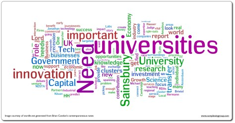 connected-university-wordle