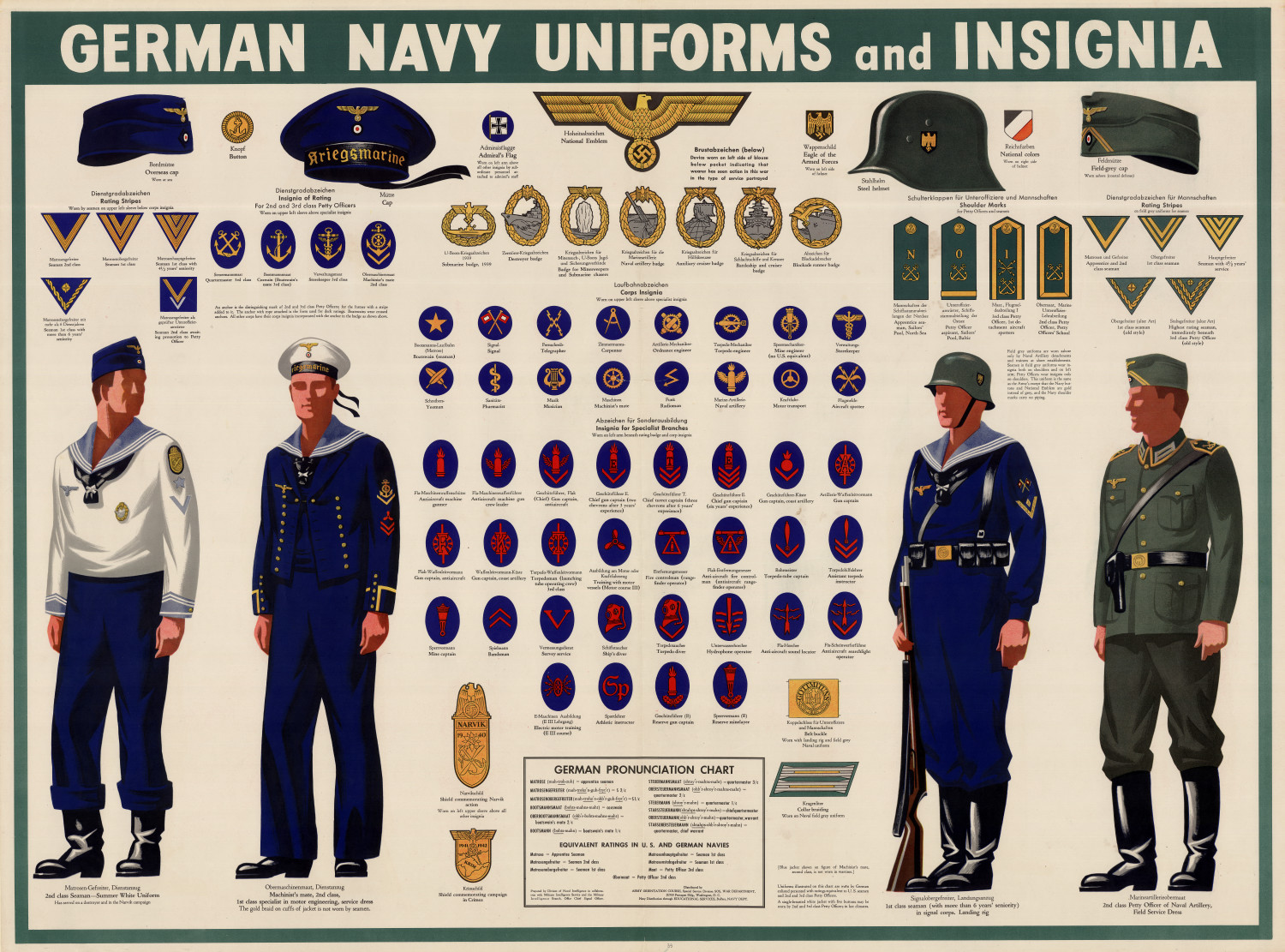 German Navy Uniforms And Insignia Digital Library