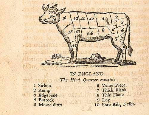 Choosing and carving meat - Recipes from Scotland - National Library