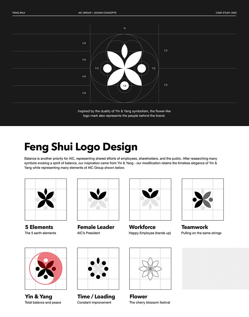 Aic Group Partnered With Gohan Concepts For Feng Shui Corporate Branding