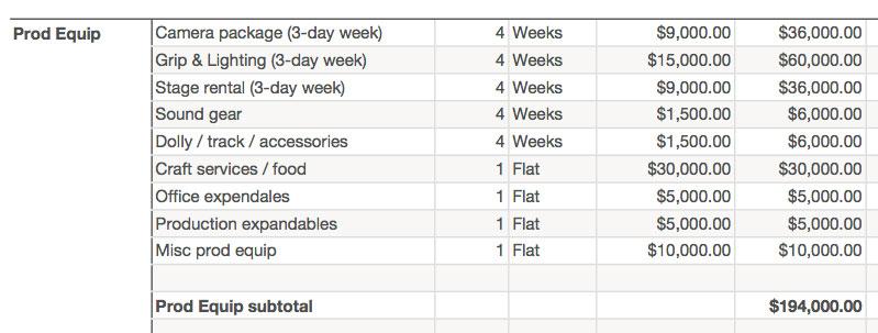 Film Budgeting Basics « digitalfilms - sample film budget template