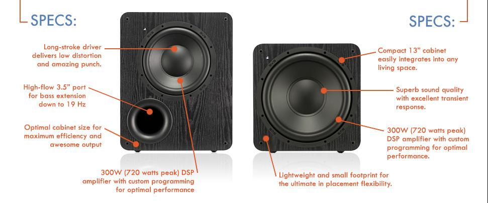 Review Svs 1000 Series Subwoofers Digital Hippos