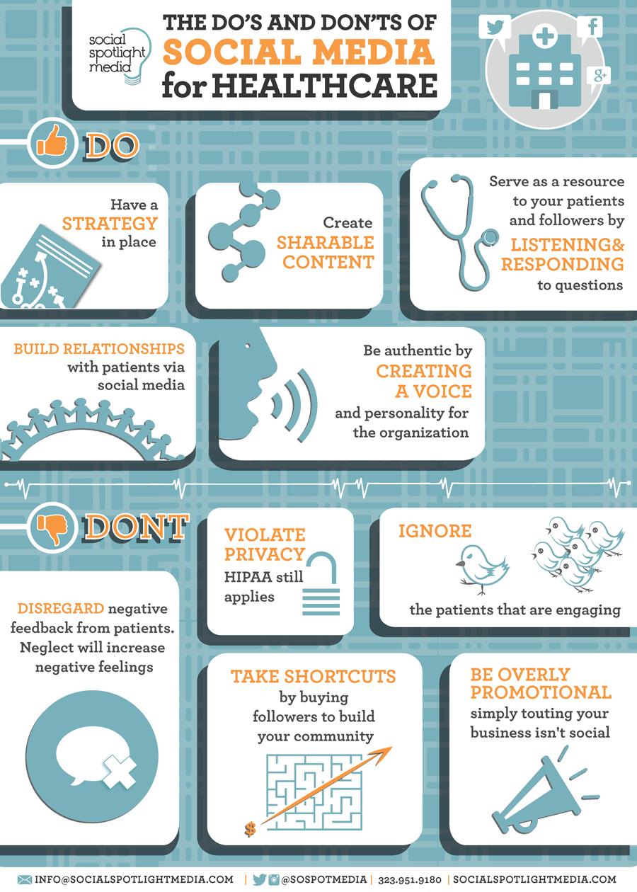 SSM-Infographic-900
