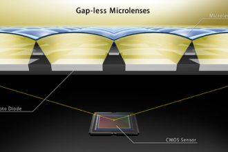 cmos_sensor_gapless