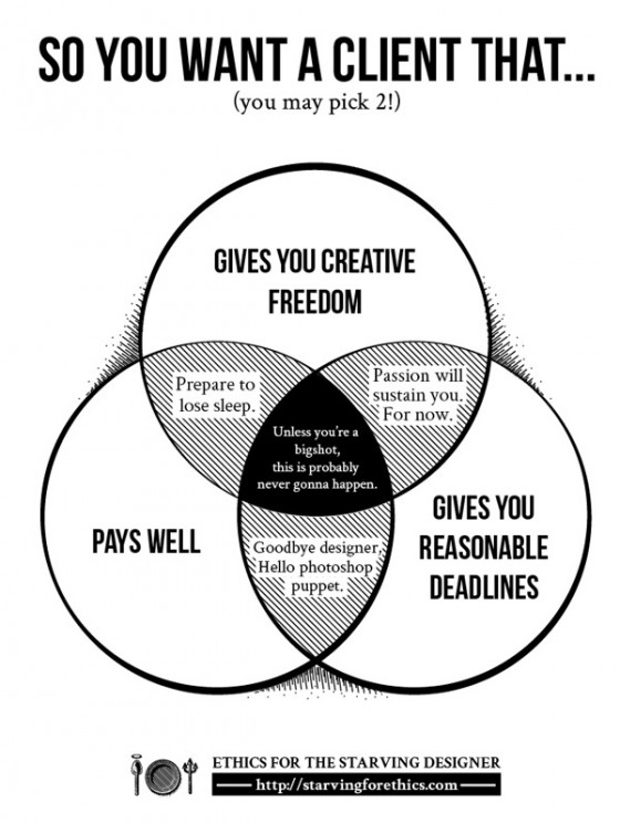 Life Is A Gift Quotes Wallpaper 27 Funny Posters And Charts That Graphic Designers Will