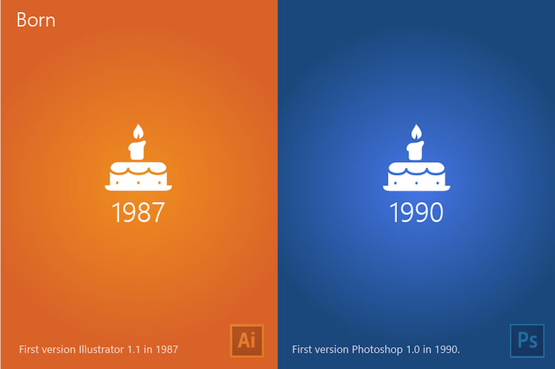 3d Wallpaper Software 9 Cool Posters That Show The Differences Between Adobe