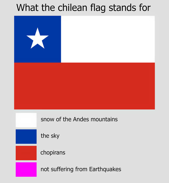 Designer Bad Hilarious Meanings Of Flag Colors Of Different Countries
