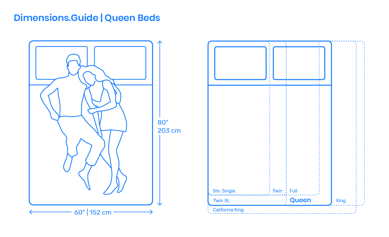 Standard Queen Size Bed Dimension Queen Size Bed Dimensions Drawings Dimensions Guide