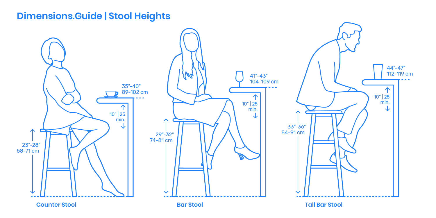 Bar Stool Height Stool Heights Dimensions Drawings Dimensions Guide