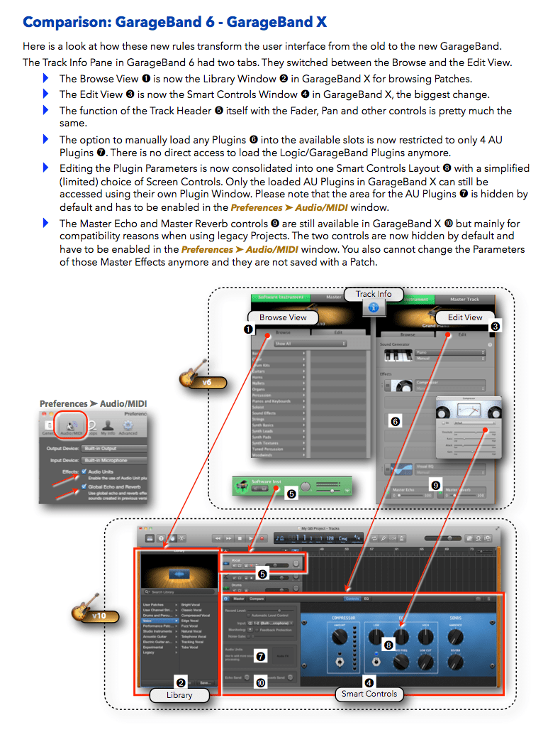 Garageband X How It Works Pdf Garageband X How It Works