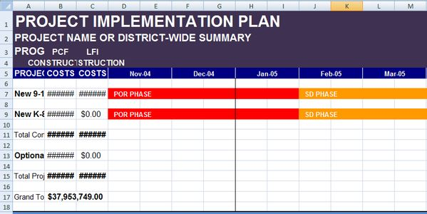 petition Project Implementation Plant Template - implementation plan template