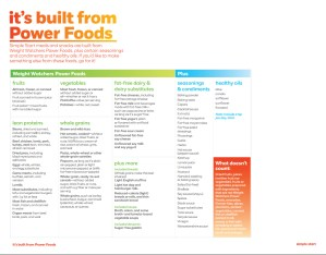 Weight Watchers Simple Start List of Power Foods