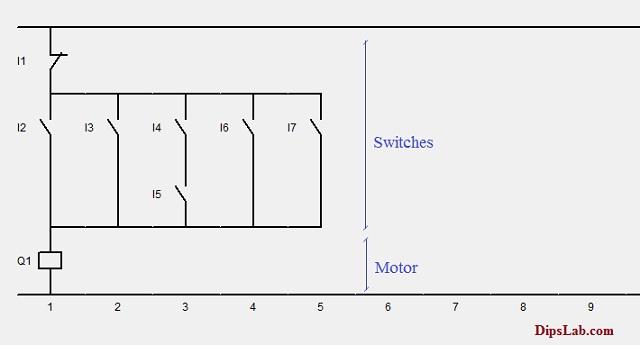 PLC Program Example Explained using Ladder Diagram for Beginners
