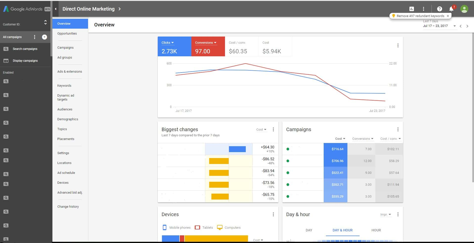 Google Adwords Keywords Beta Adwords Update And Redundant Keywords Direct Online Marketing