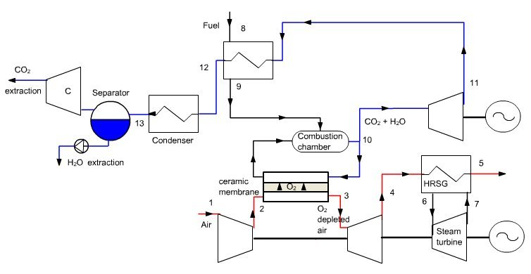 combustion chamber diagram