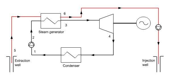 diagram of geothermal power plant