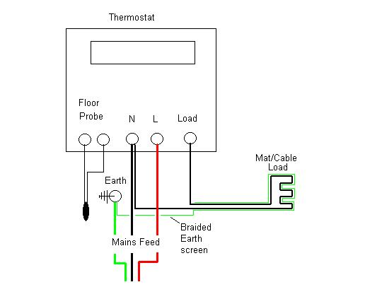 In Floor Heat Wiring Diagram Wiring Diagram