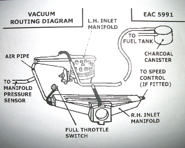 2004 Jaguar 4 2 Engine Diagram Wiring Schematic Diagram