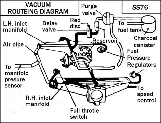 1989 Jaguar Xj6 Fuel Pump Wiring Schematic Diagram
