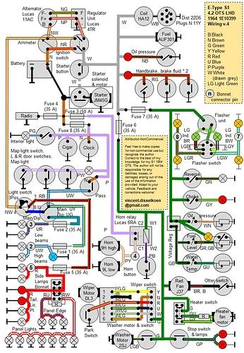 E Type Wiring Diagram Wiring Schematic Diagram