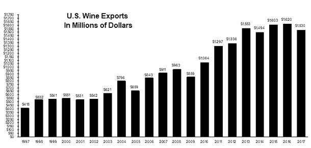 News \u2013 Discover California Wines