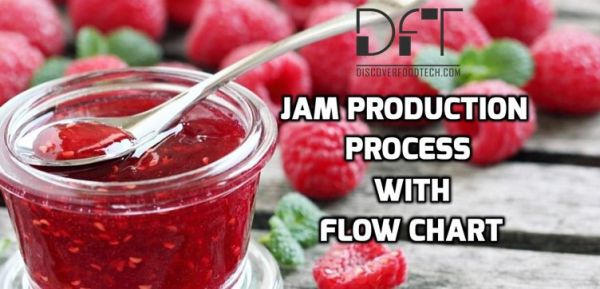 Jam Production Process With Flow Chart - Discover Food Tech