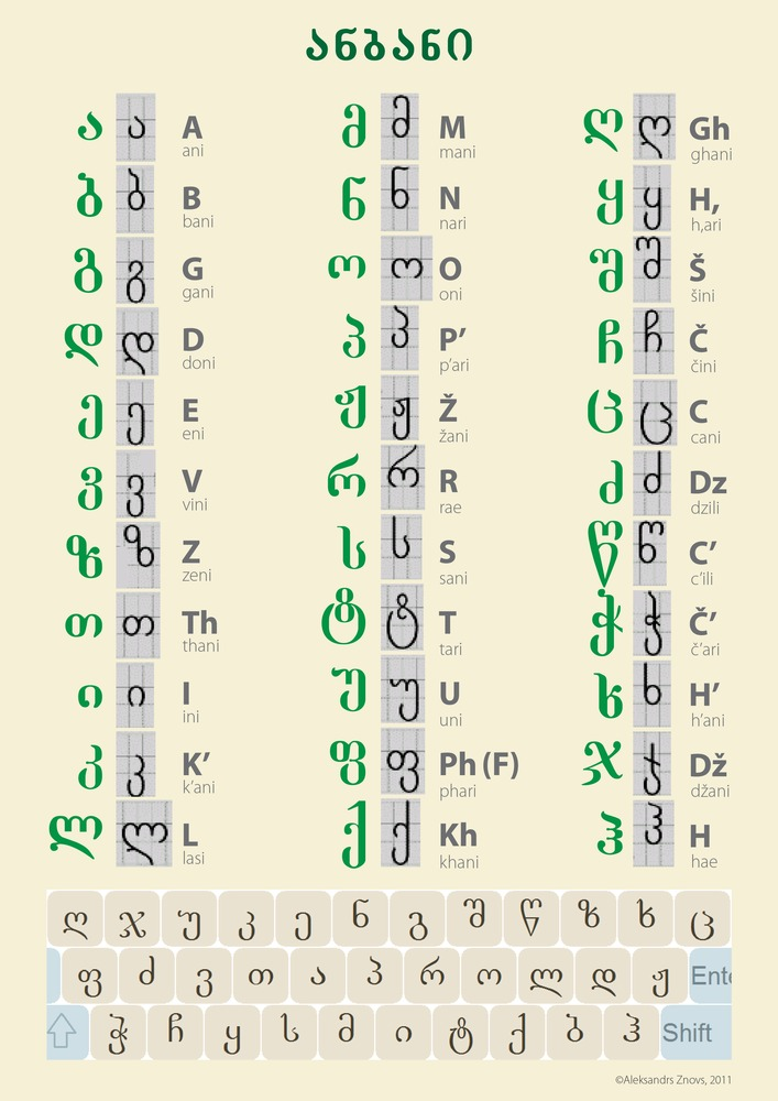 The Georgian Alphabet and the Arabic Alphabet Georgian alphabet - letter of agreement