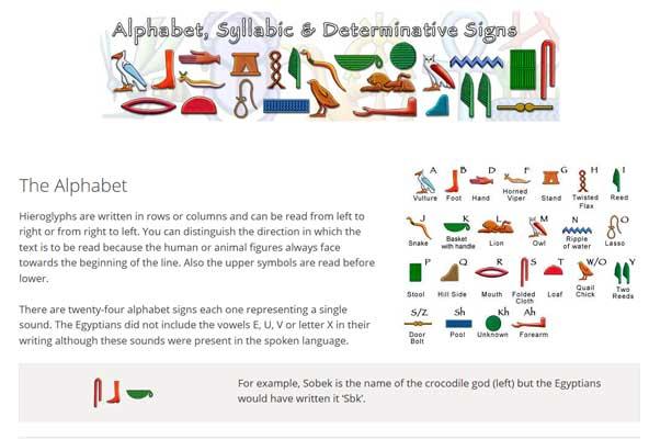 Egyptian Hieroglyphic Writing numbers the Rosetta stone