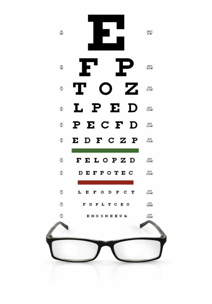 eye chart template efficiencyexperts - eye chart template