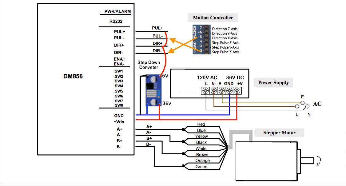 x carve arduino uno wiring diagram