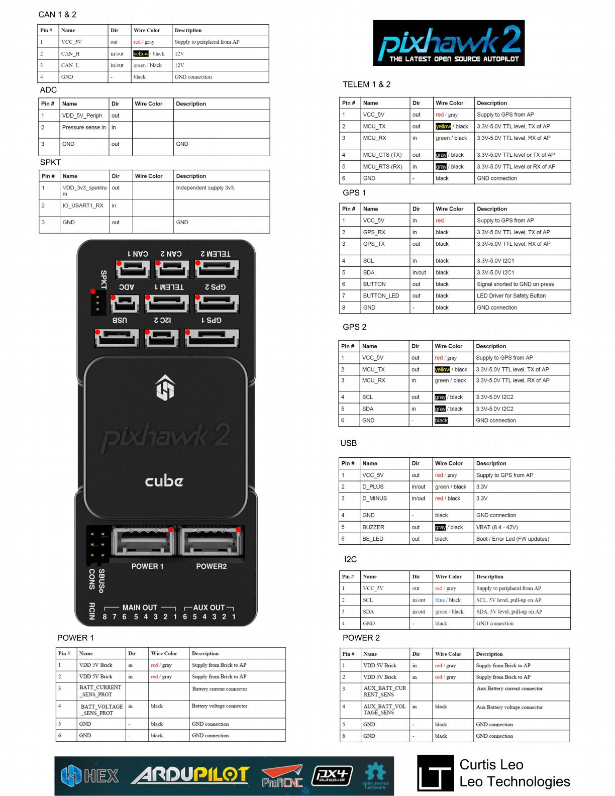 2008 mazda 5 fuse box assembly