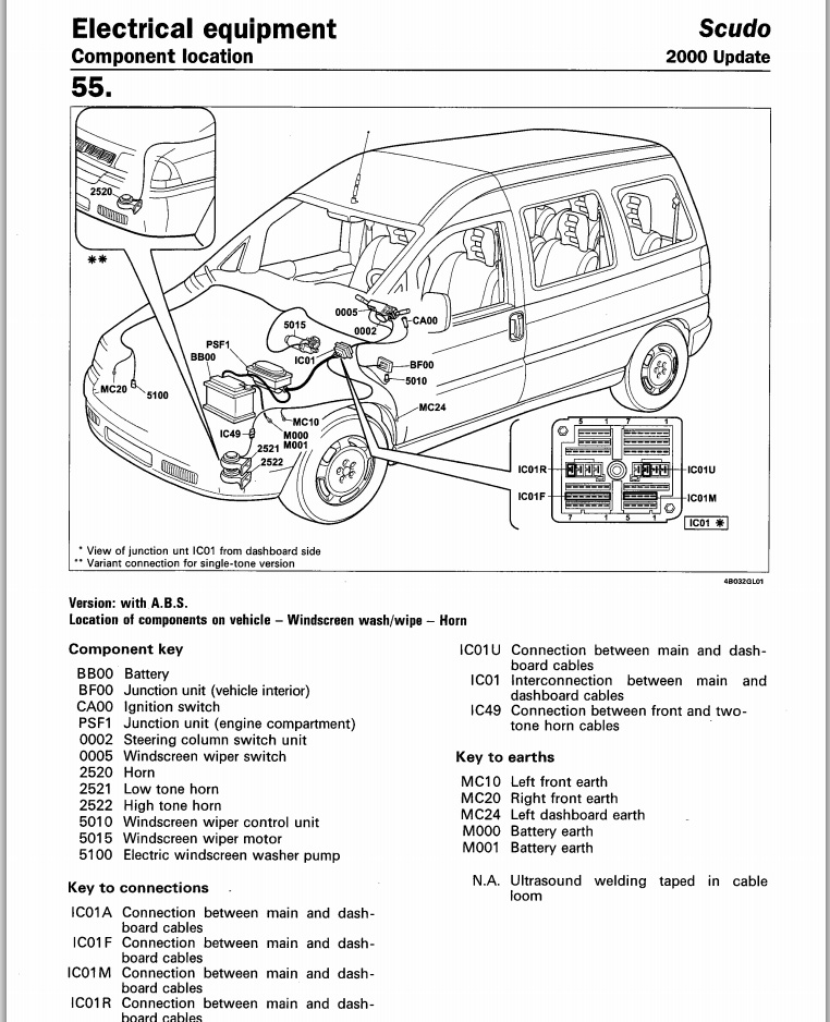 Citroen Berlingo Van Washer Fuse Box Diagram Schematic Diagram