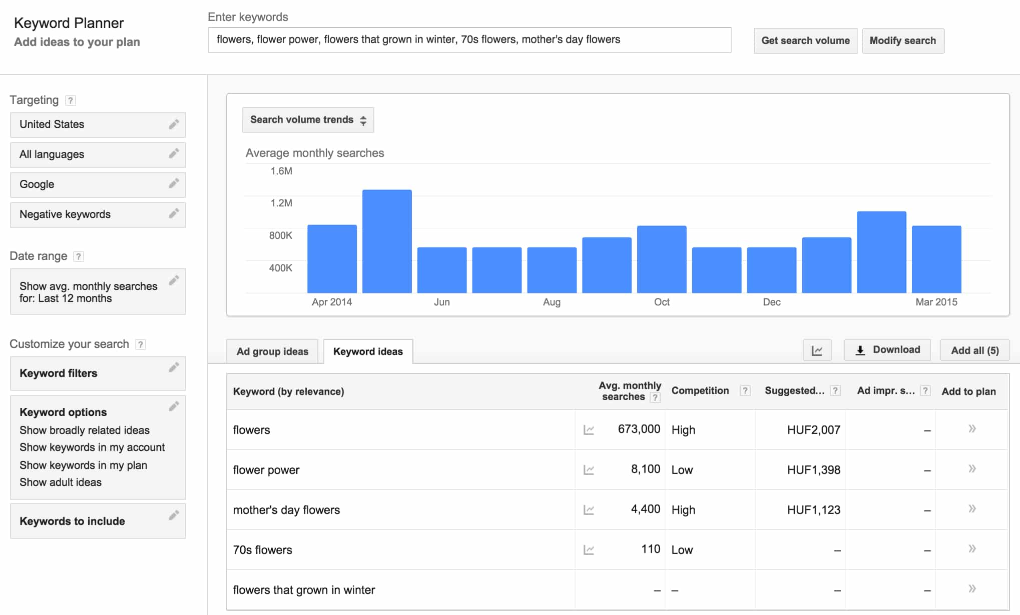 Google Adwords Keyword How Many Keywords Should Your Account Be Targeting