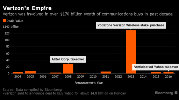 Here is why Verizon wanted to buy Yahoo so badly